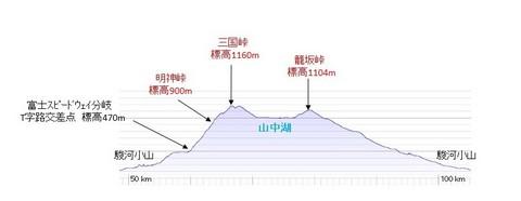 161120標高.jpg