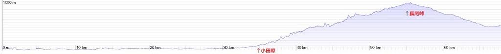 2018-08上 長尾峠-035.jpg